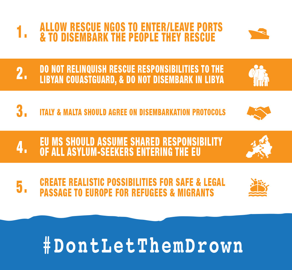 #DontLetThemDrown_EN